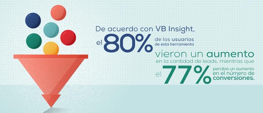 Aumentar-ventas-con-automatización-de-marketing.jpg