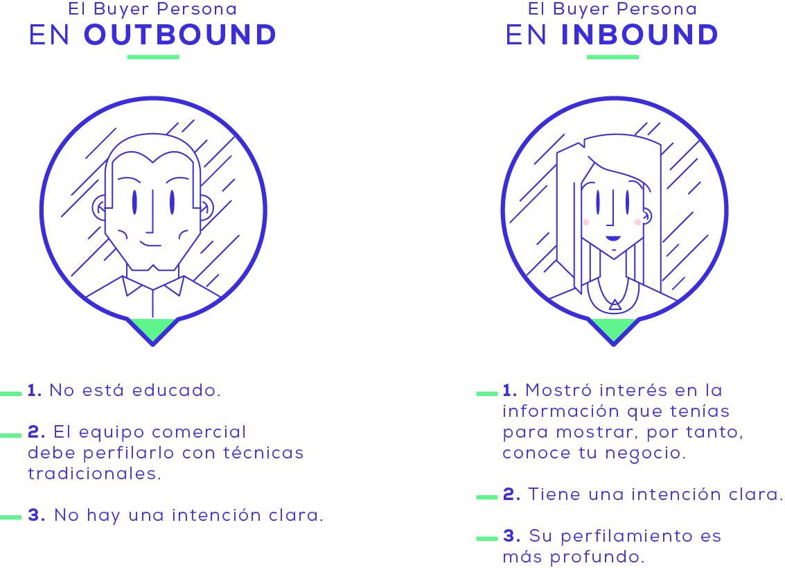 Buyer-persona-en-Inbound-Marketing.png