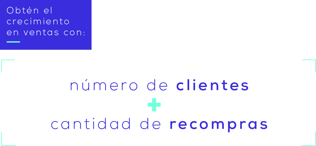 Crecimiento-en-ventas-Inbound-Marketing.png