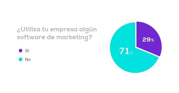 Software-de-Inbound-Marketing