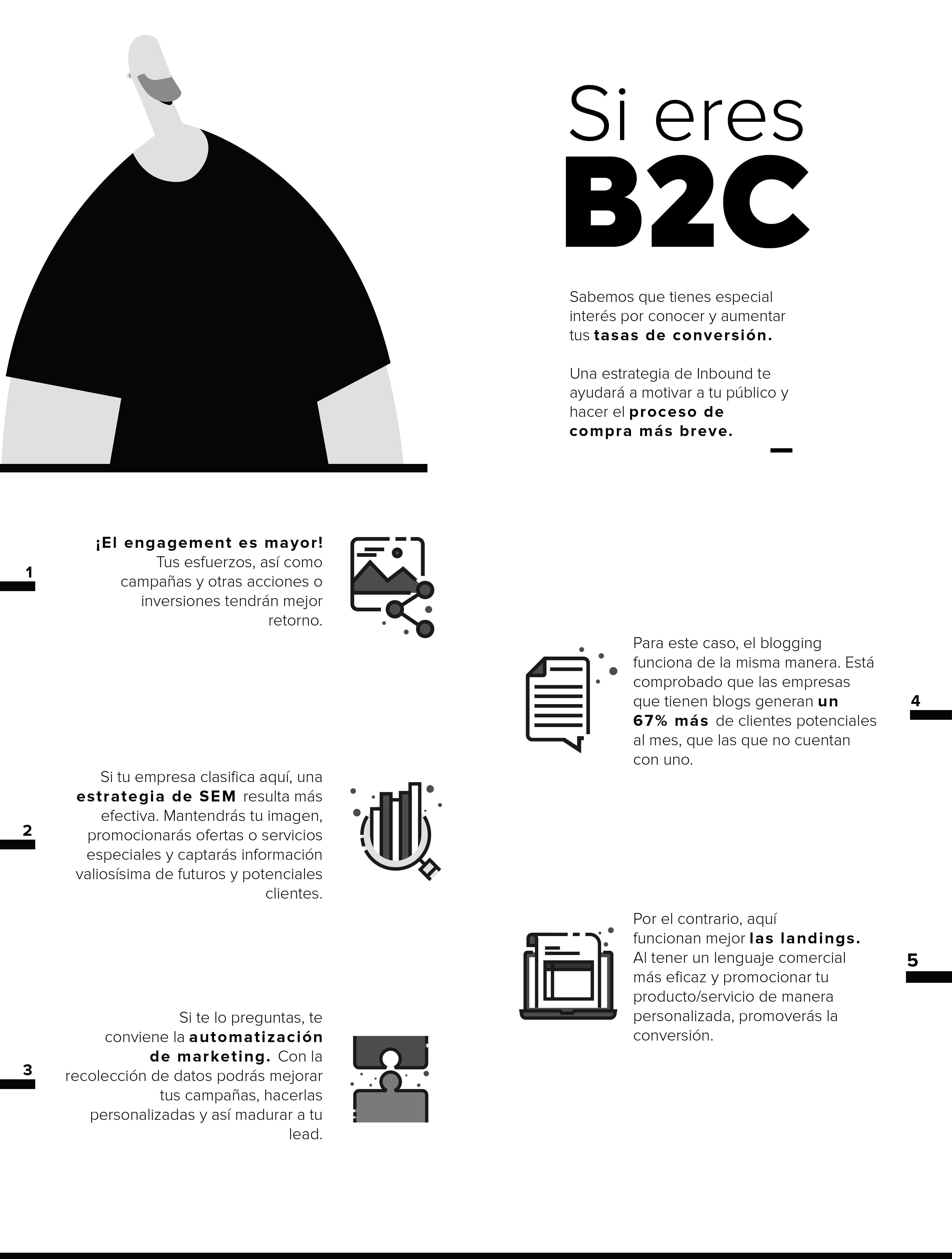 INFOGRAFÍA B2B_B2C-01-1