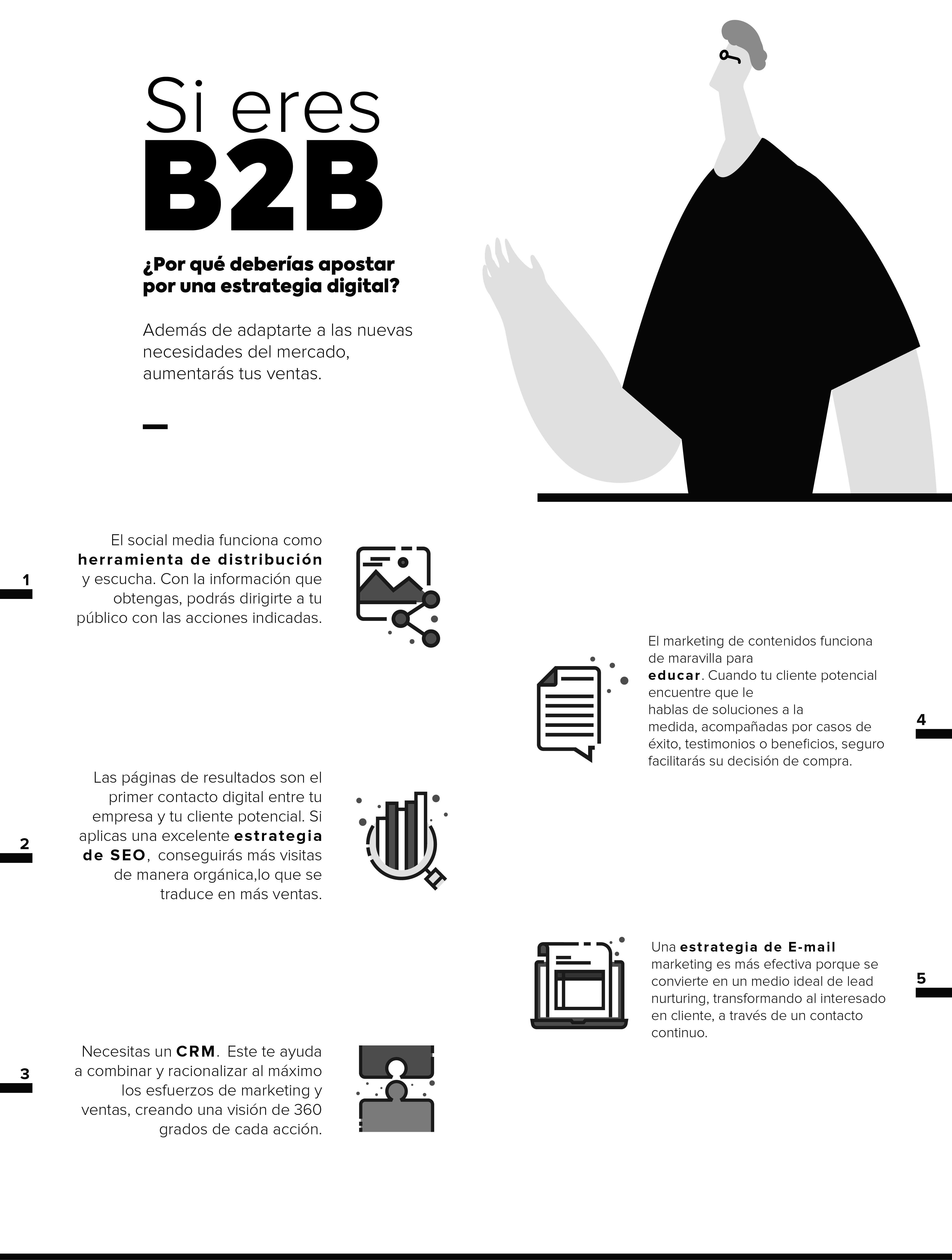 INFOGRAFÍA B2B_B2C-02