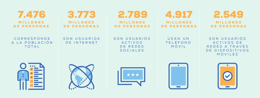Usuarios-de-Internet-a-nivel-mundial.jpg